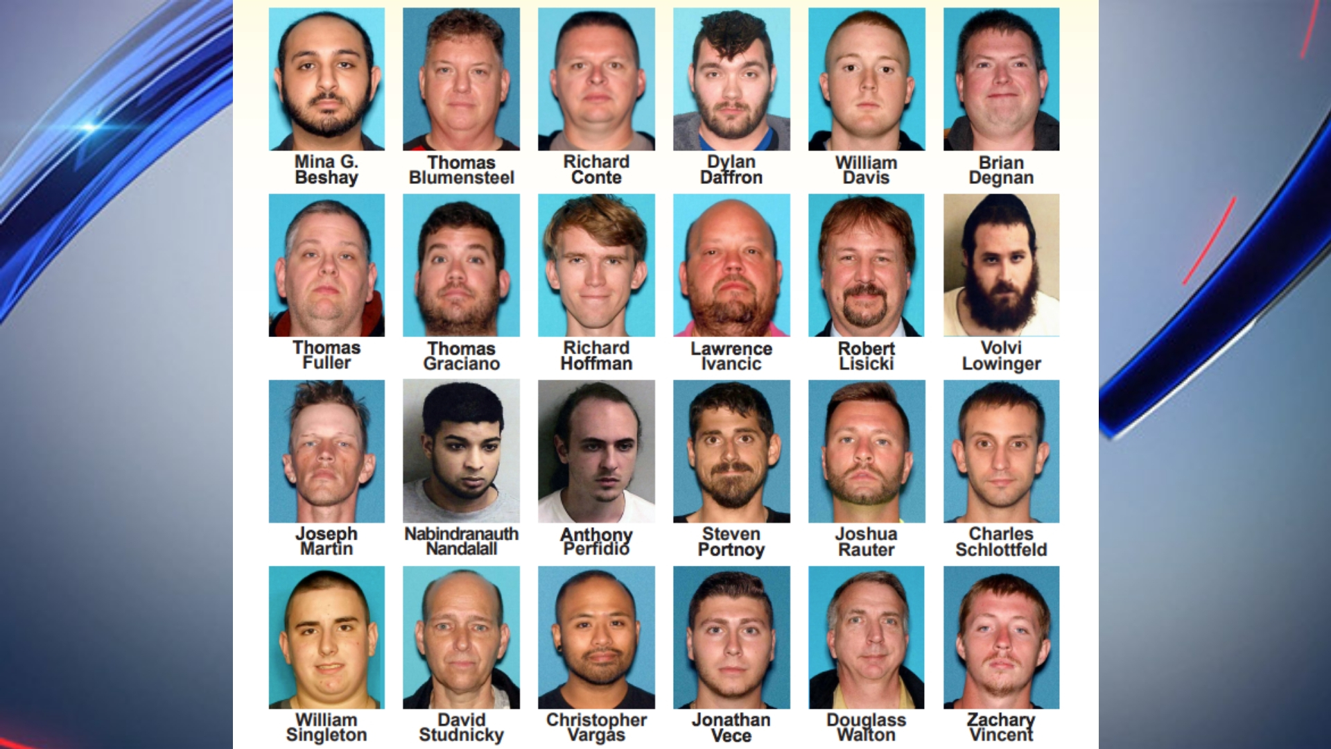 24 Men Including Cop Arrested For Allegedly Using Apps Games To Lure Children Nj Officials Pix11
