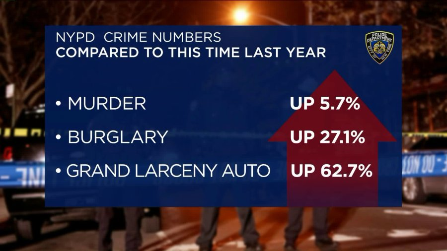 APRIL 21, 2020 - NYPD CRIME STATS