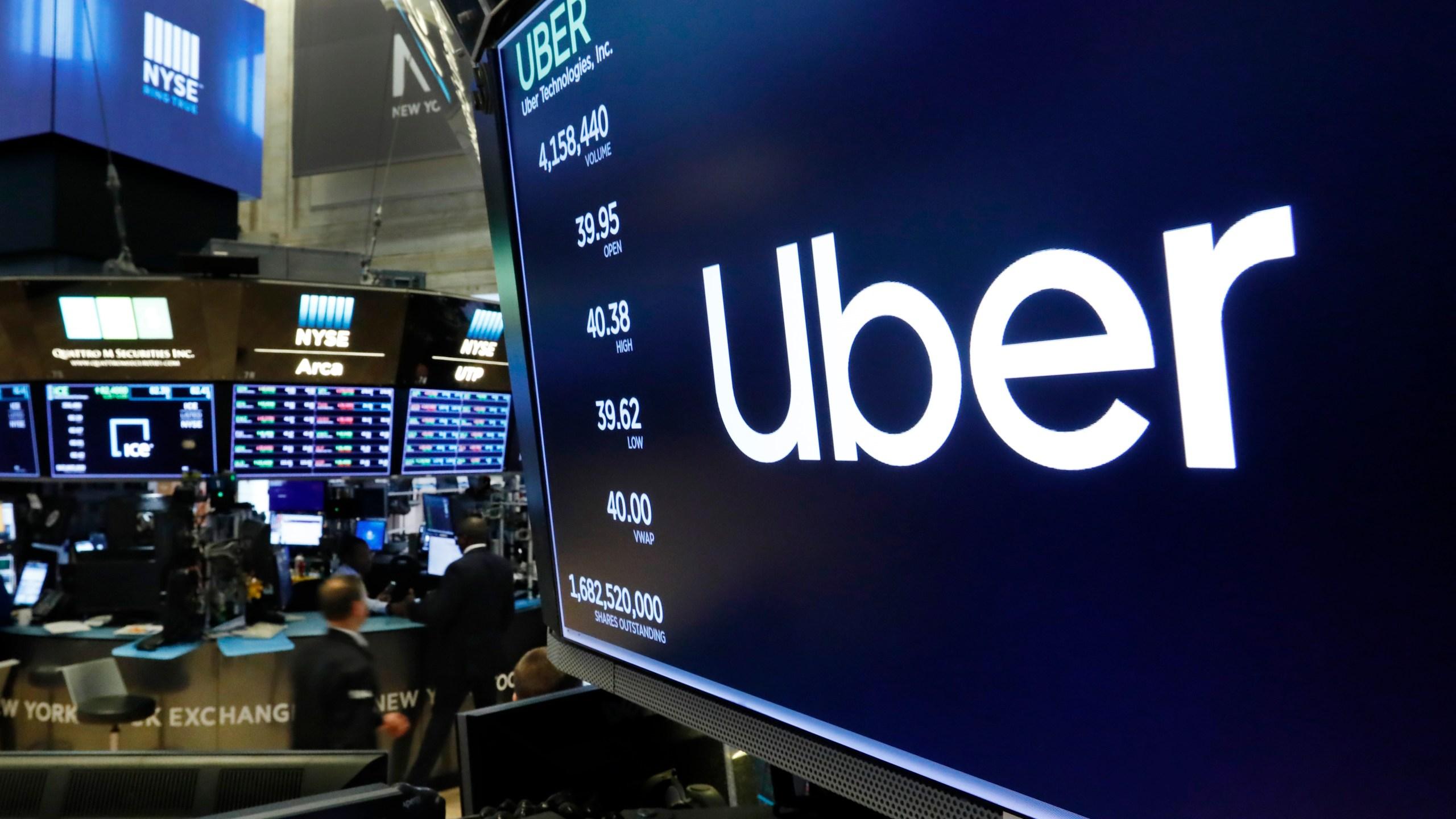 Uber Outlook