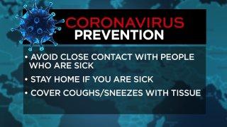 Coronavirus Symptoms and what to do if sick