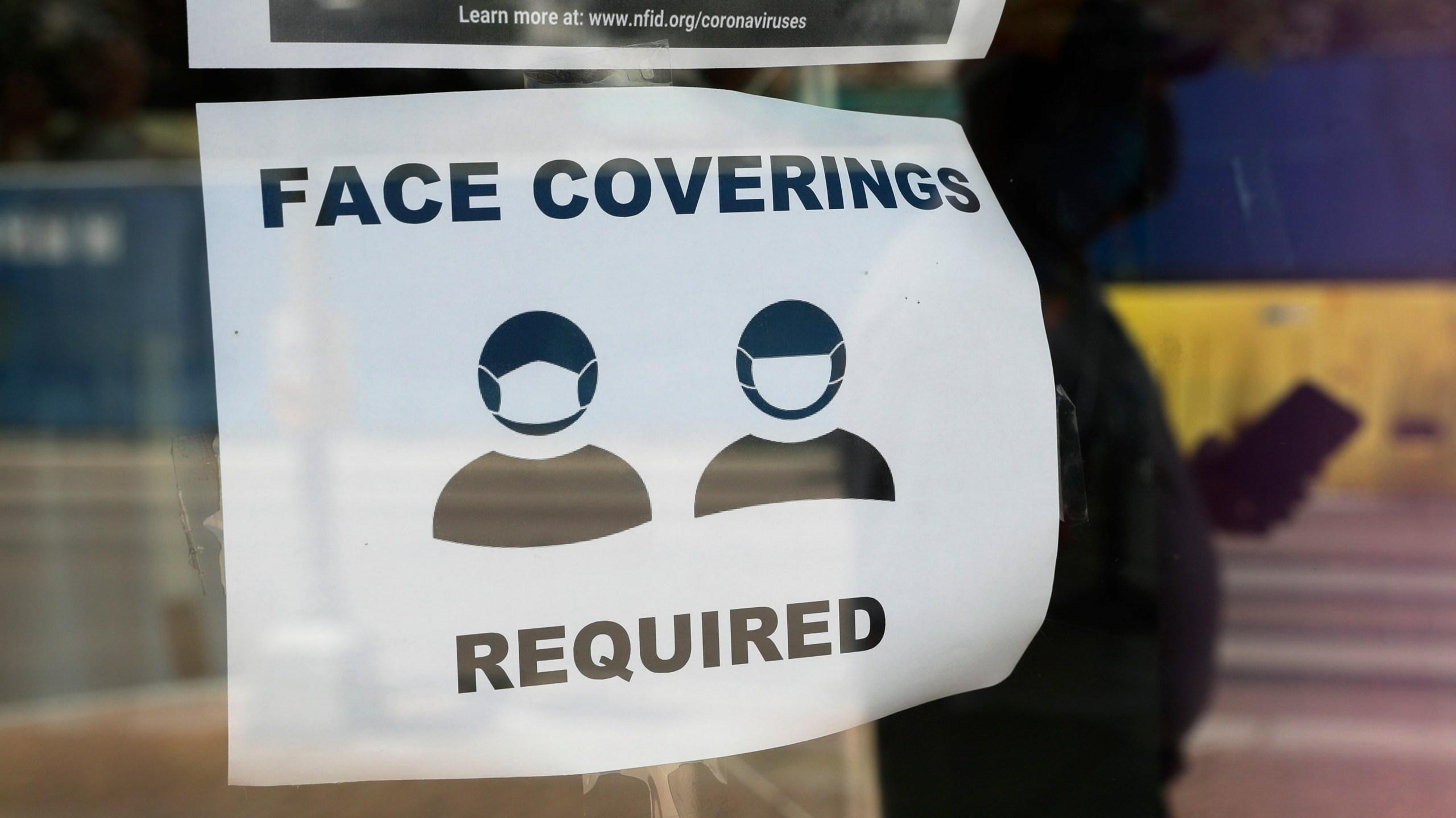 Virus Face mask sign
