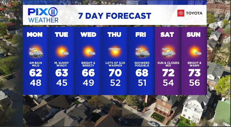 7 day forecast as of May 9, 2021