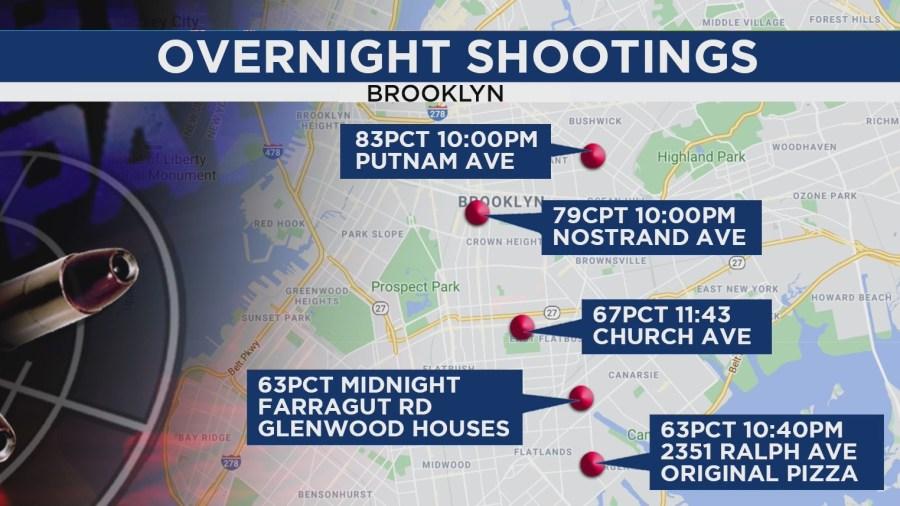 Map of shootings in Brooklyn on July 15, 2021